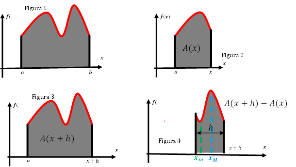 integral-riemann